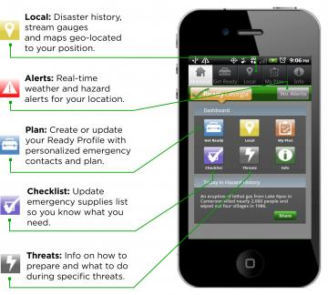 Emergency rescue plan for mewps business continuity plan for Site plan app